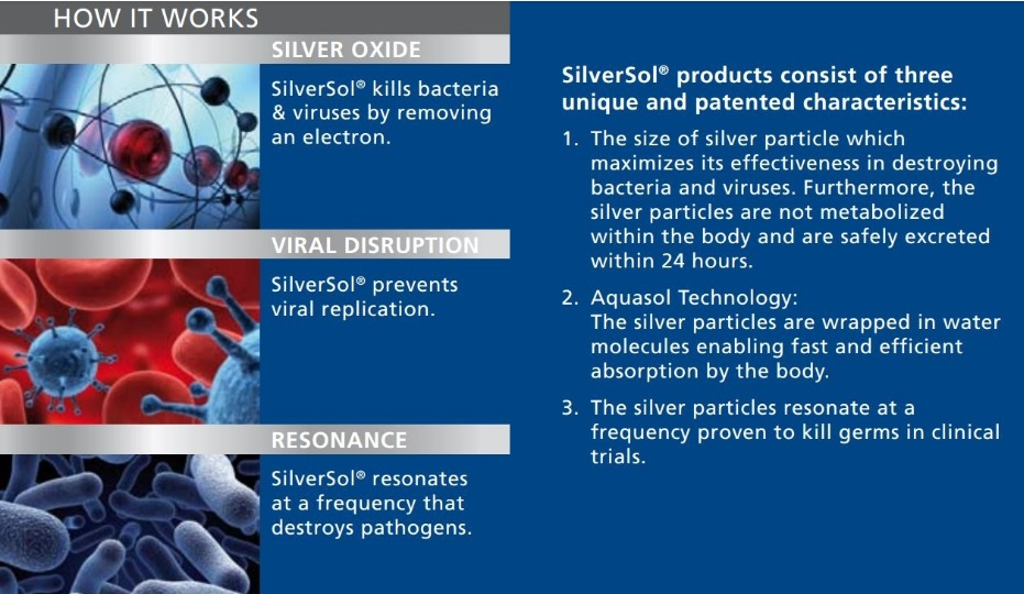 How Silversol works to treat eczema infections